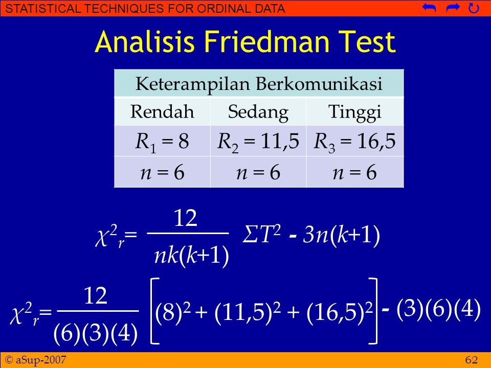 © aSup-2007 STATISTICAL TECHNIQUES FOR ORDINAL DATA   Analisis Friedman Test 62 Keterampilan Berkomunikasi RendahSedangTinggi R 1 = 8R 2 = 11,5R 3 = 16,5 n = 6 χ2r=χ2r= 12 nk(k+1) ΣT2ΣT2 - 3n(k+1) 12 (6)(3)(4) (8) 2 + (11,5) 2 + (16,5) 2 - (3)(6)(4) χ2r=χ2r=