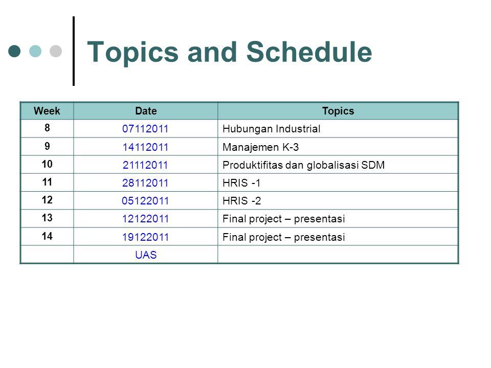 WeekDateTopics 8 07112011Hubungan Industrial 9 14112011Manajemen K-3 10 21112011Produktifitas dan globalisasi SDM 11 28112011HRIS -1 12 05122011HRIS -2 13 12122011Final project – presentasi 14 19122011Final project – presentasi UAS Topics and Schedule