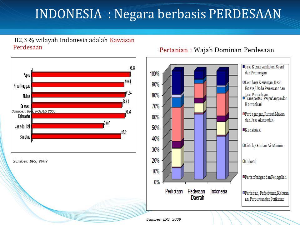 INDONESIA : Negara berbasis PERDESAAN Sumber: BPS, PODES 2008 82,3 % wilayah Indonesia adalah Kawasan Perdesaan Pertanian : Wajah Dominan Perdesaan 2