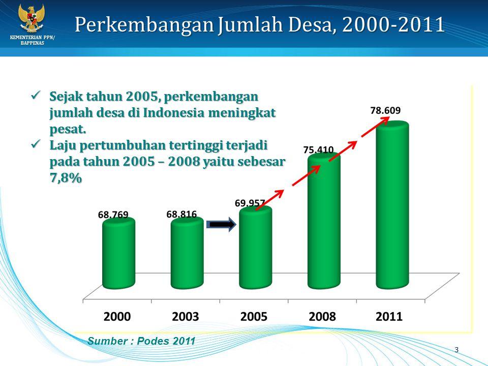 KEMENTERIAN PPN/ BAPPENAS Perkembangan Jumlah Desa, 2000-2011 3 Sejak tahun 2005, perkembangan jumlah desa di Indonesia meningkat pesat. Sejak tahun 2
