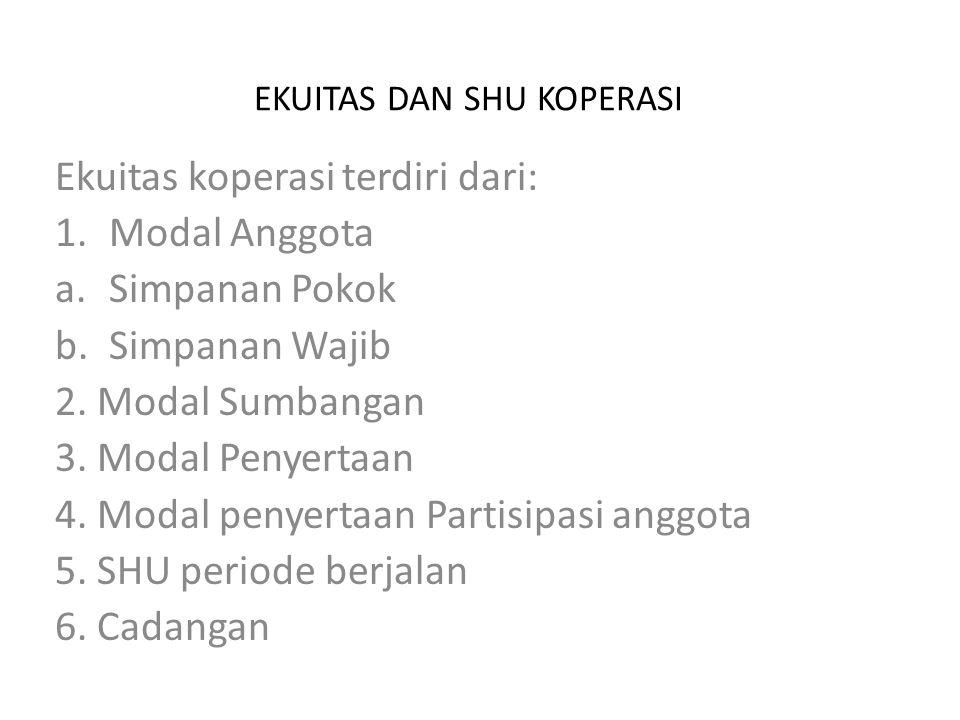EKUITAS DAN SHU KOPERASI Ekuitas koperasi terdiri dari: 1.Modal Anggota a.Simpanan Pokok b.Simpanan Wajib 2. Modal Sumbangan 3. Modal Penyertaan 4. Mo