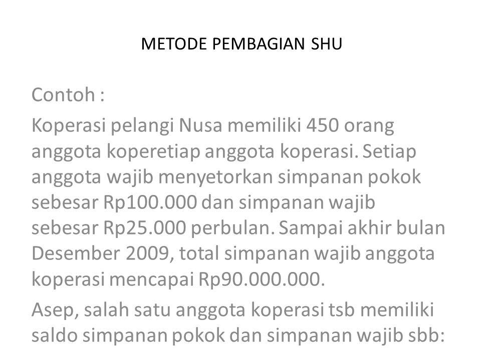 METODE PEMBAGIAN SHU Contoh : Koperasi pelangi Nusa memiliki 450 orang anggota koperetiap anggota koperasi. Setiap anggota wajib menyetorkan simpanan