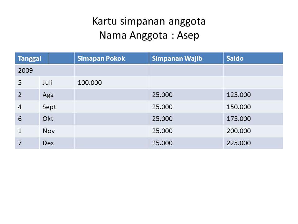 Kartu simpanan anggota Nama Anggota : Asep TanggalSimapan PokokSimpanan WajibSaldo 2009 5Juli100.000 2Ags25.000125.000 4Sept25.000150.000 6Okt25.00017