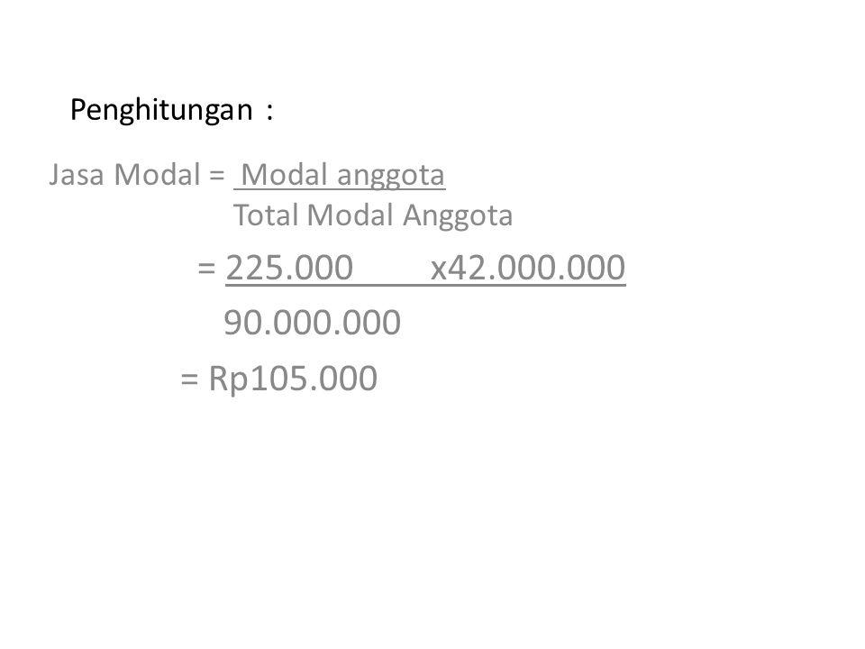 Penghitungan : Jasa Modal = Modal anggota Total Modal Anggota = 225.000 x42.000.000 90.000.000 = Rp105.000