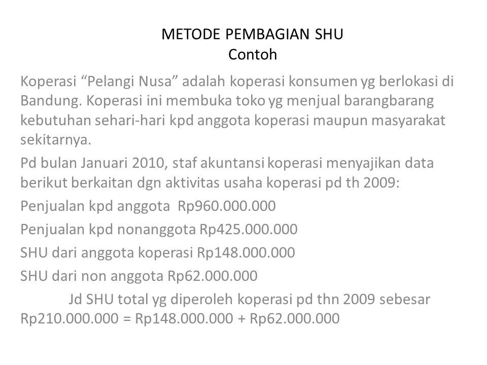 """METODE PEMBAGIAN SHU Contoh Koperasi """"Pelangi Nusa"""" adalah koperasi konsumen yg berlokasi di Bandung. Koperasi ini membuka toko yg menjual barangbaran"""