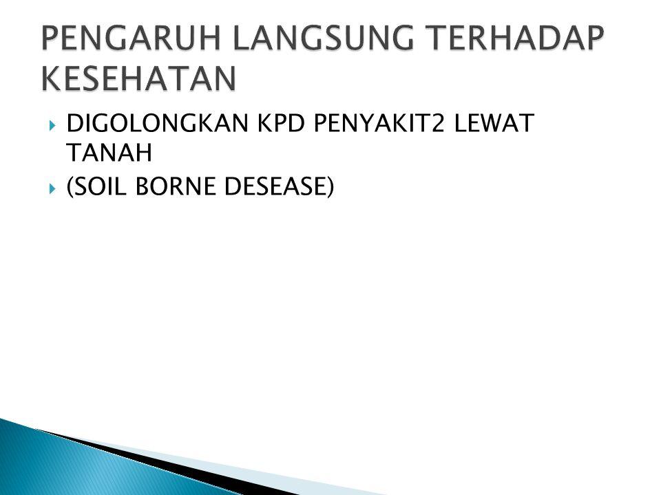  DIGOLONGKAN KPD PENYAKIT2 LEWAT TANAH  (SOIL BORNE DESEASE)