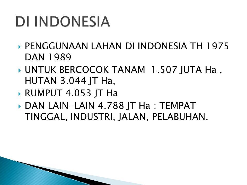  PENGGUNAAN LAHAN DI INDONESIA TH 1975 DAN 1989  UNTUK BERCOCOK TANAM 1.507 JUTA Ha, HUTAN 3.044 JT Ha,  RUMPUT 4.053 JT Ha  DAN LAIN-LAIN 4.788 JT Ha : TEMPAT TINGGAL, INDUSTRI, JALAN, PELABUHAN.