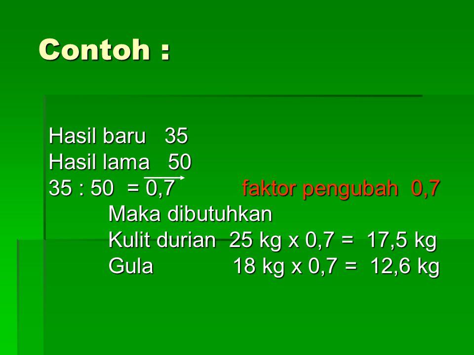 Contoh : Contoh : Hasil baru 35 Hasil lama 50 35 : 50 = 0,7 faktor pengubah 0,7 Maka dibutuhkan Maka dibutuhkan Kulit durian 25 kg x 0,7 = 17,5 kg Kulit durian 25 kg x 0,7 = 17,5 kg Gula 18 kg x 0,7 = 12,6 kg Gula 18 kg x 0,7 = 12,6 kg