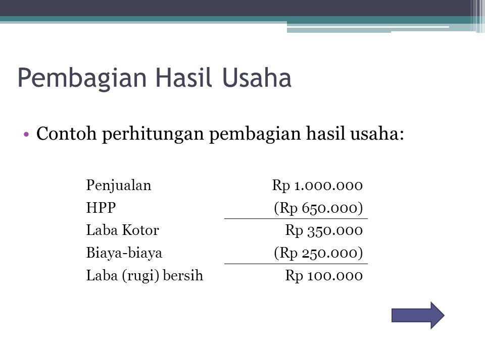 Pembagian Hasil Usaha Contoh perhitungan pembagian hasil usaha: PenjualanRp 1.000.000 HPP(Rp 650.000) Laba KotorRp 350.000 Biaya-biaya(Rp 250.000) Laba (rugi) bersihRp 100.000