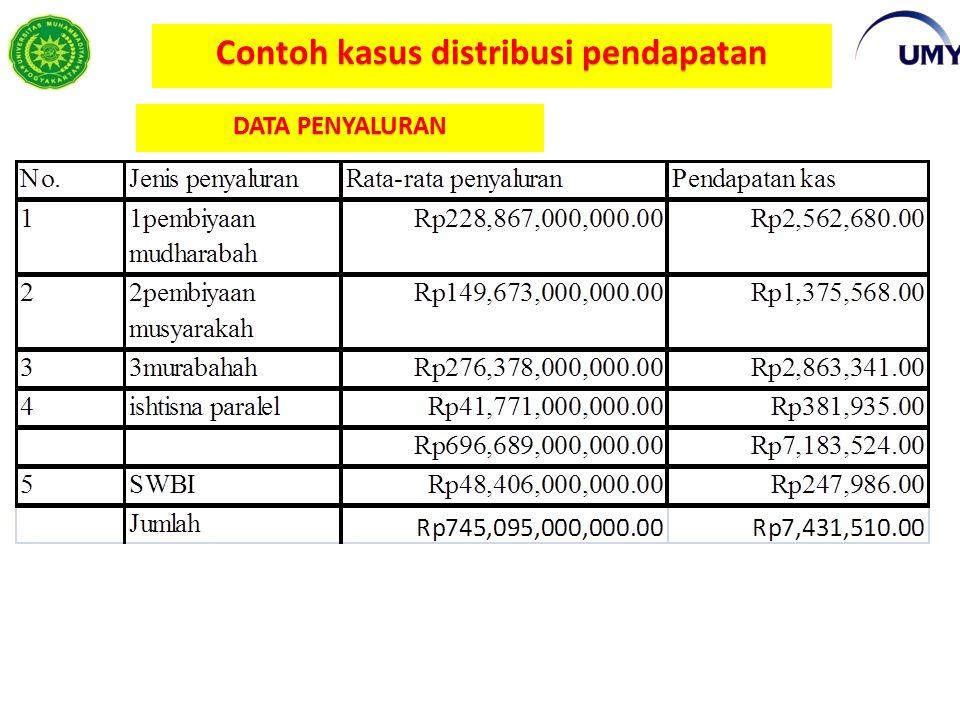 Contoh kasus distribusi pendapatan DATA PENYALURAN