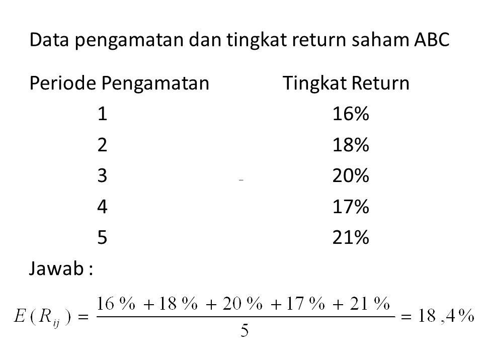 Data pengamatan dan tingkat return saham ABC Periode Pengamatan Tingkat Return 1 16% 2 18% 3 20% 4 17% 5 21% Jawab :