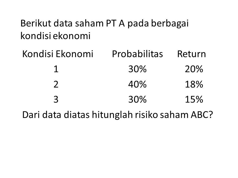 Berikut data saham PT A pada berbagai kondisi ekonomi Kondisi Ekonomi Probabilitas Return 1 30% 20% 2 40% 18% 3 30% 15% Dari data diatas hitunglah ris