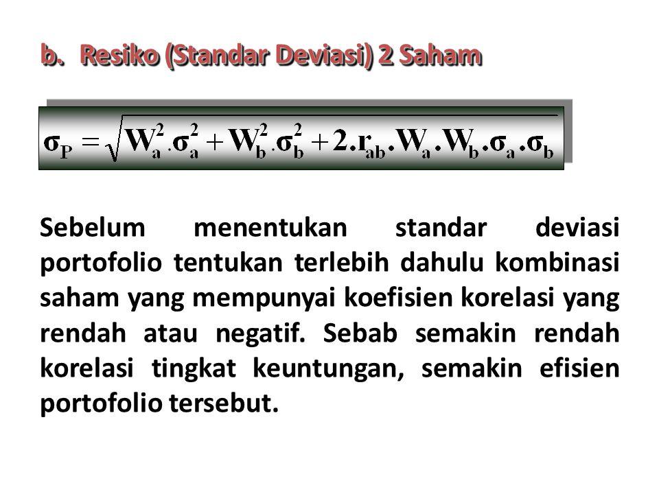 b.Resiko (Standar Deviasi) 2 Saham Sebelum menentukan standar deviasi portofolio tentukan terlebih dahulu kombinasi saham yang mempunyai koefisien kor