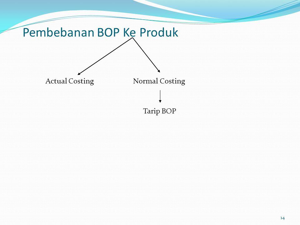 Pembebanan BOP Ke Produk 14 Actual CostingNormal Costing Tarip BOP