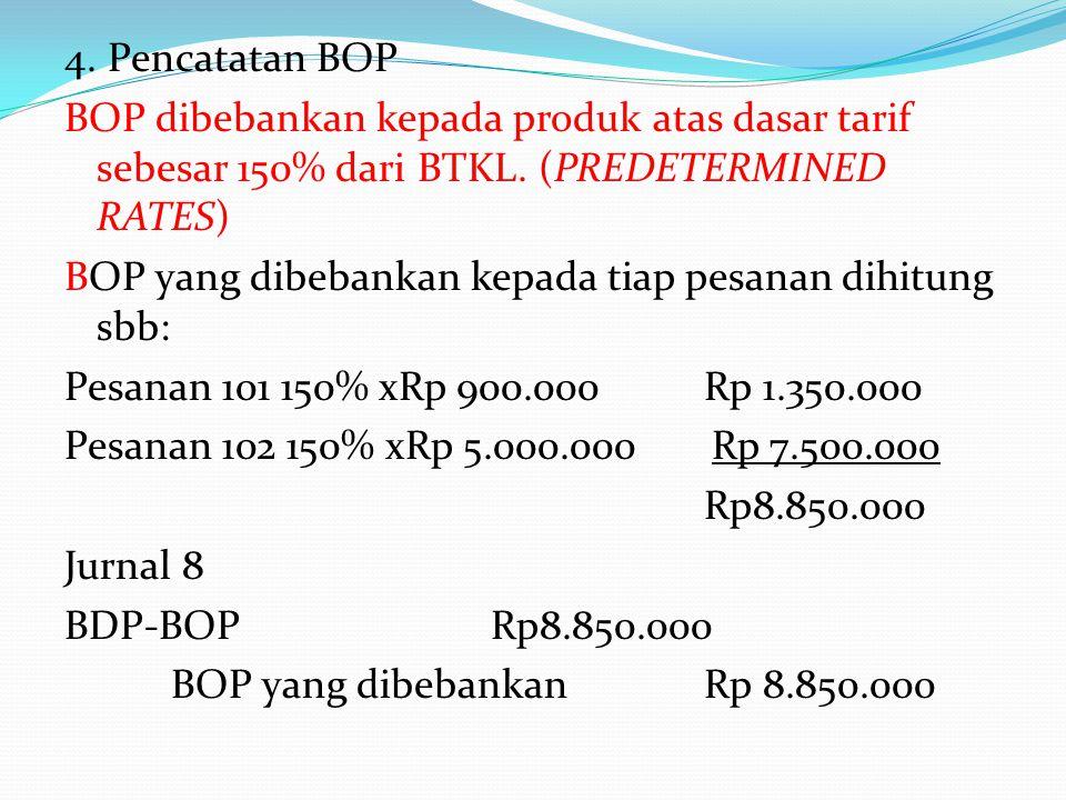 4. Pencatatan BOP BOP dibebankan kepada produk atas dasar tarif sebesar 150% dari BTKL. (PREDETERMINED RATES) BOP yang dibebankan kepada tiap pesanan