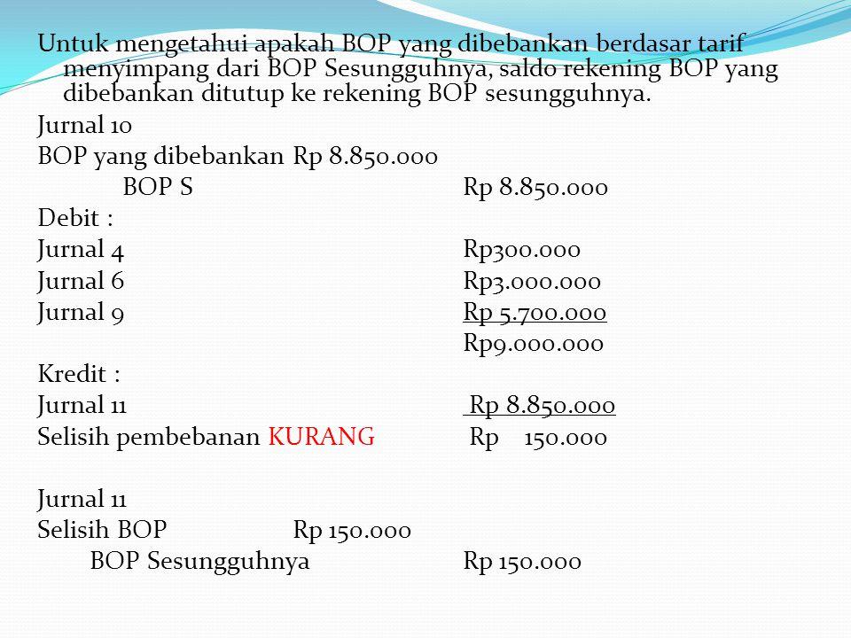Untuk mengetahui apakah BOP yang dibebankan berdasar tarif menyimpang dari BOP Sesungguhnya, saldo rekening BOP yang dibebankan ditutup ke rekening BO