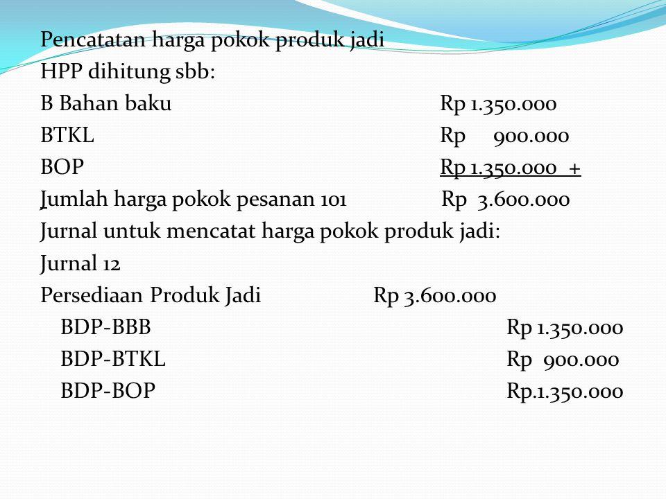 Pencatatan harga pokok produk jadi HPP dihitung sbb: B Bahan bakuRp 1.350.000 BTKLRp 900.000 BOPRp 1.350.000 + Jumlah harga pokok pesanan 101 Rp 3.600