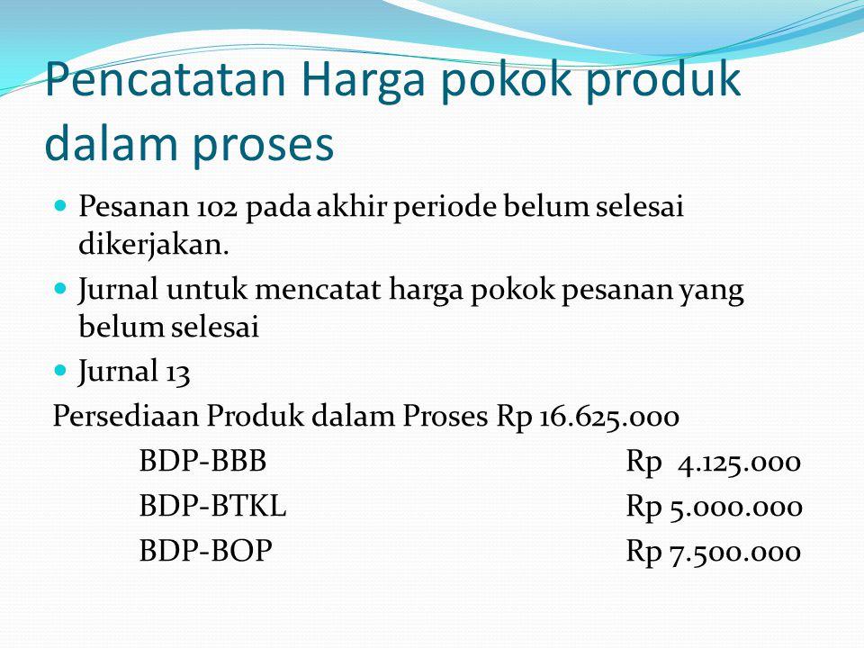 Pencatatan Harga pokok produk dalam proses Pesanan 102 pada akhir periode belum selesai dikerjakan. Jurnal untuk mencatat harga pokok pesanan yang bel