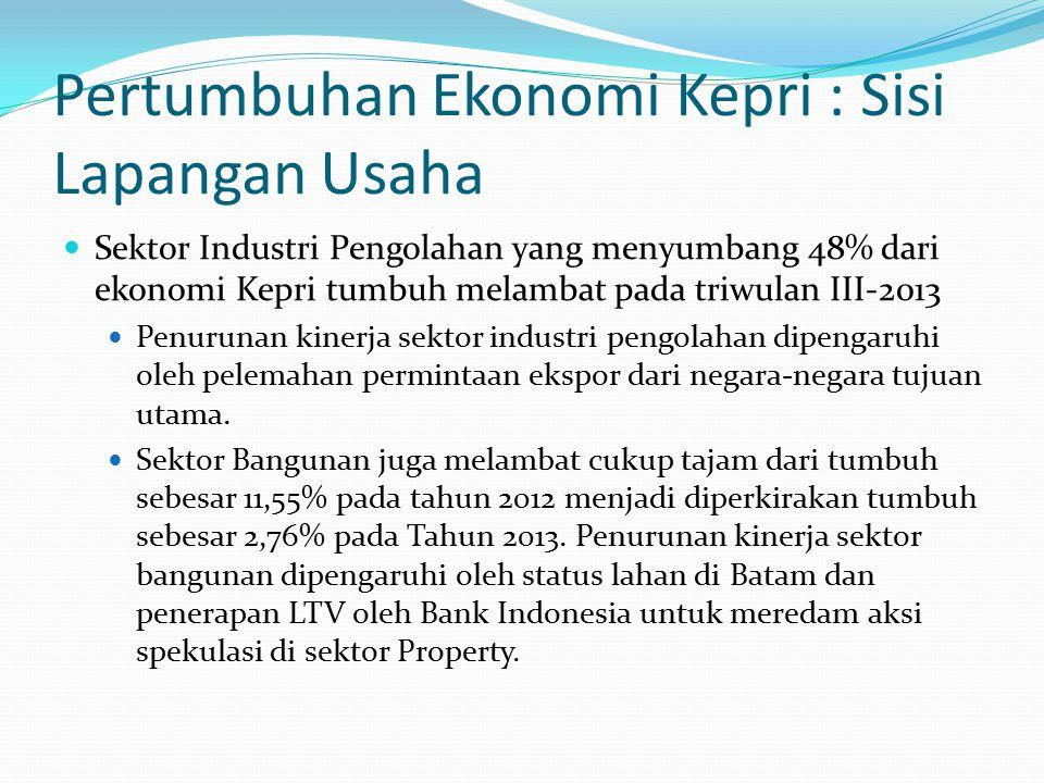 Pertumbuhan Ekonomi Kepri : Sisi Lapangan Usaha Sektor Industri Pengolahan yang menyumbang 48% dari ekonomi Kepri tumbuh melambat pada triwulan III-2013 Penurunan kinerja sektor industri pengolahan dipengaruhi oleh pelemahan permintaan ekspor dari negara-negara tujuan utama.