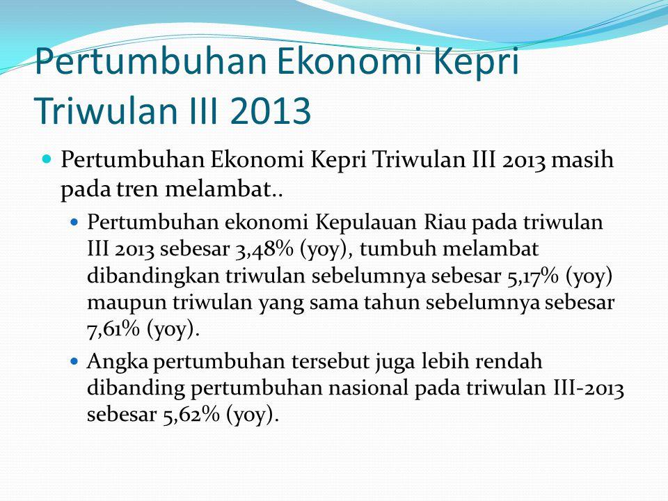 Pertumbuhan Ekonomi Kepri Triwulan III 2013 Pertumbuhan Ekonomi Kepri Triwulan III 2013 masih pada tren melambat..