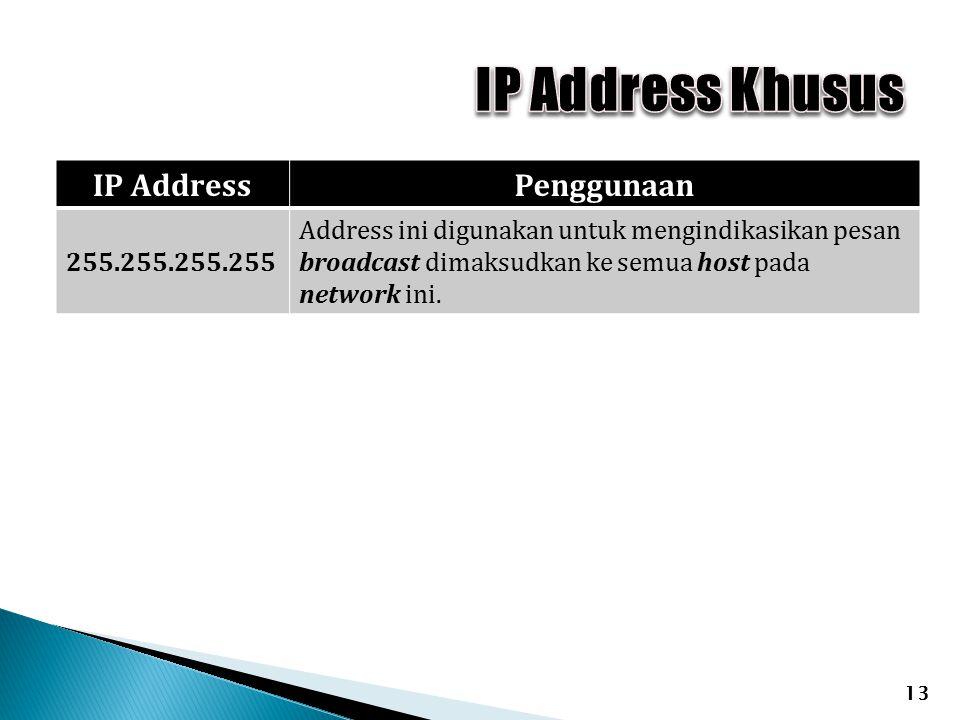 13 IP AddressPenggunaan 255.255.255.255 Address ini digunakan untuk mengindikasikan pesan broadcast dimaksudkan ke semua host pada network ini.