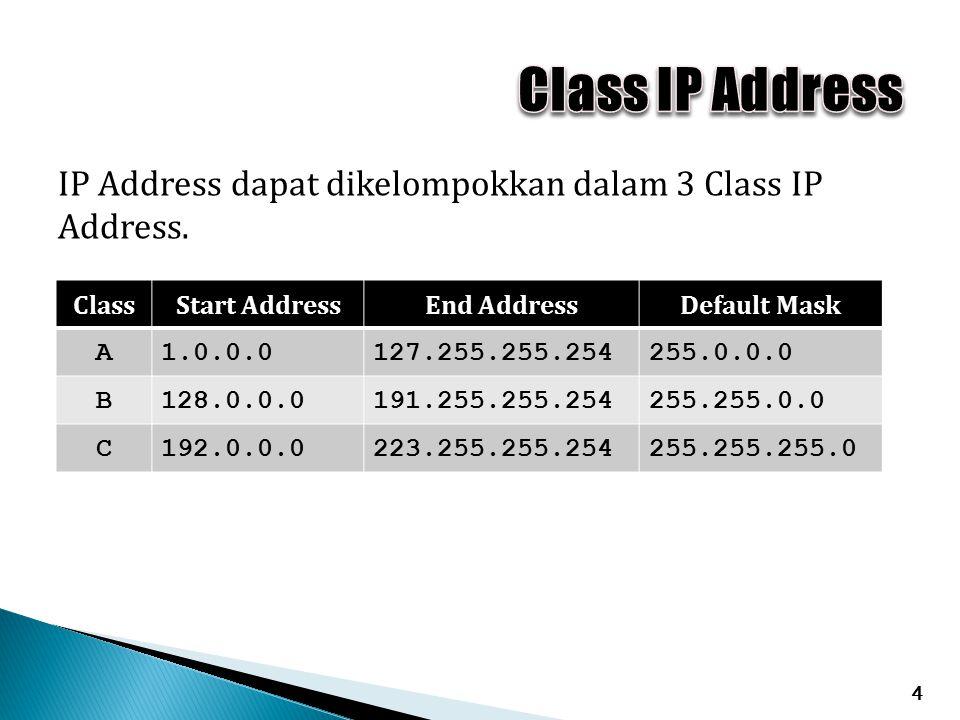 IP Address dapat dikelompokkan dalam 3 Class IP Address. 4 ClassStart AddressEnd AddressDefault Mask A1.0.0.0127.255.255.254255.0.0.0 B128.0.0.0191.25