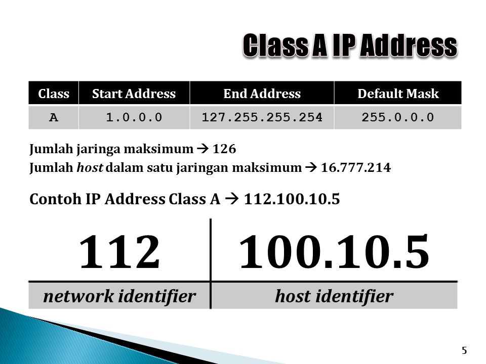 5 ClassStart AddressEnd AddressDefault Mask A1.0.0.0127.255.255.254255.0.0.0 Contoh IP Address Class A  112.100.10.5 112100.10.5 network identifierhost identifier Jumlah jaringa maksimum  126 Jumlah host dalam satu jaringan maksimum  16.777.214
