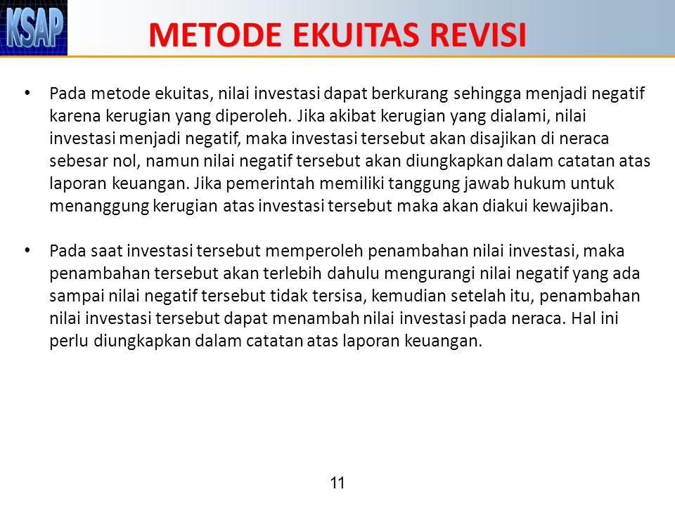 11 METODE EKUITAS REVISI Pada metode ekuitas, nilai investasi dapat berkurang sehingga menjadi negatif karena kerugian yang diperoleh. Jika akibat ker