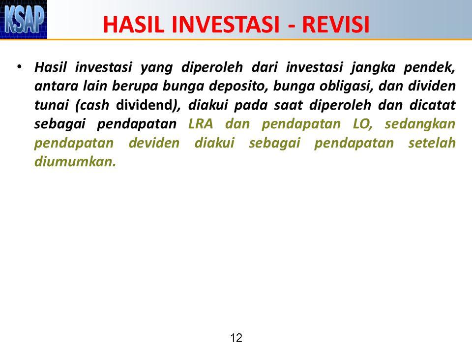 12 HASIL INVESTASI - REVISI Hasil investasi yang diperoleh dari investasi jangka pendek, antara lain berupa bunga deposito, bunga obligasi, dan divide