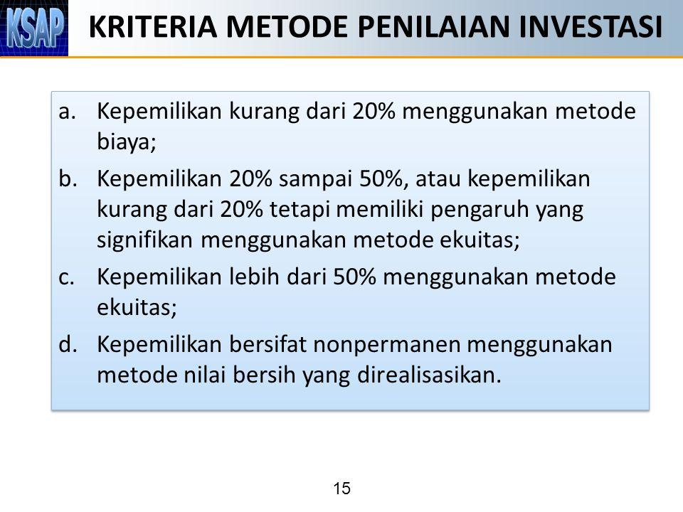 15 KRITERIA METODE PENILAIAN INVESTASI a.Kepemilikan kurang dari 20% menggunakan metode biaya; b.Kepemilikan 20% sampai 50%, atau kepemilikan kurang dari 20% tetapi memiliki pengaruh yang signifikan menggunakan metode ekuitas; c.Kepemilikan lebih dari 50% menggunakan metode ekuitas; d.Kepemilikan bersifat nonpermanen menggunakan metode nilai bersih yang direalisasikan.