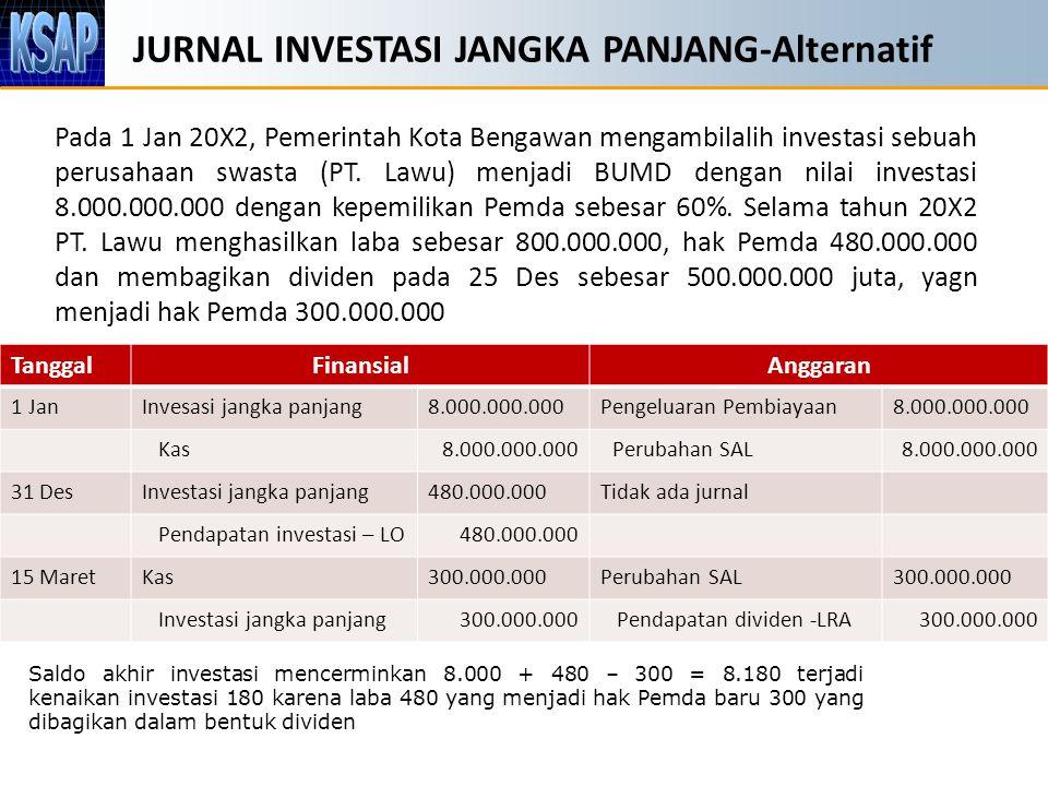 JURNAL INVESTASI JANGKA PANJANG-Alternatif Pada 1 Jan 20X2, Pemerintah Kota Bengawan mengambilalih investasi sebuah perusahaan swasta (PT. Lawu) menja