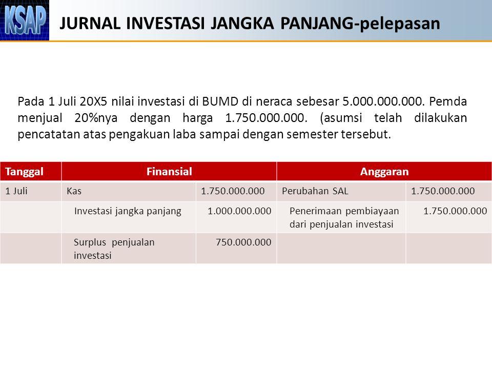 JURNAL INVESTASI JANGKA PANJANG-pelepasan Pada 1 Juli 20X5 nilai investasi di BUMD di neraca sebesar 5.000.000.000. Pemda menjual 20%nya dengan harga