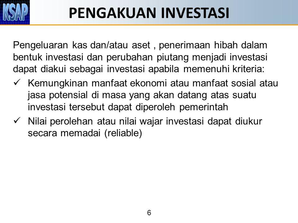 6 PENGAKUAN INVESTASI Pengeluaran kas dan/atau aset, penerimaan hibah dalam bentuk investasi dan perubahan piutang menjadi investasi dapat diakui seba