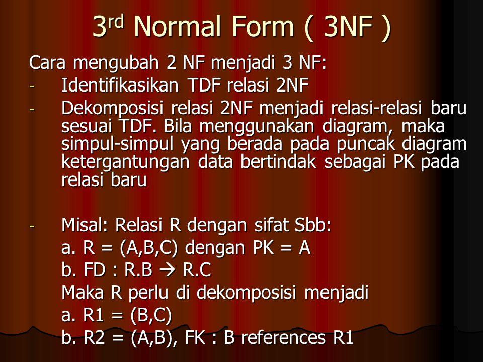 3 rd Normal Form ( 3NF ) Cara mengubah 2 NF menjadi 3 NF: - Identifikasikan TDF relasi 2NF - Dekomposisi relasi 2NF menjadi relasi-relasi baru sesuai