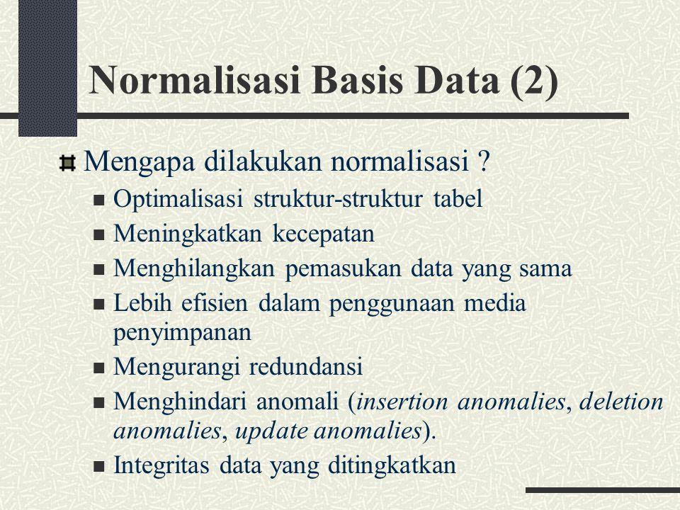 Normalisasi Basis Data (2) Mengapa dilakukan normalisasi ? Optimalisasi struktur-struktur tabel Meningkatkan kecepatan Menghilangkan pemasukan data ya