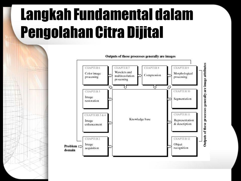 Langkah Fundamental dalam Pengolahan Citra Dijital