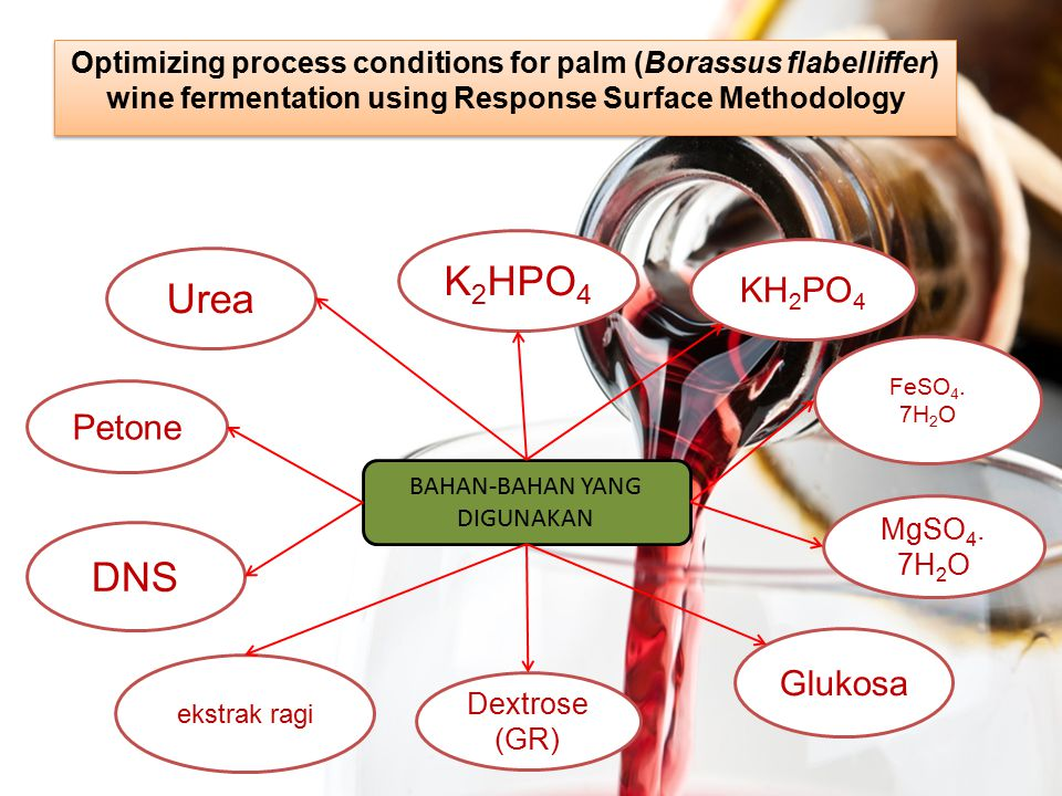 Optimizing process conditions for palm (Borassus flabelliffer) wine fermentation using Response Surface Methodology BAHAN-BAHAN YANG DIGUNAKAN K 2 HPO