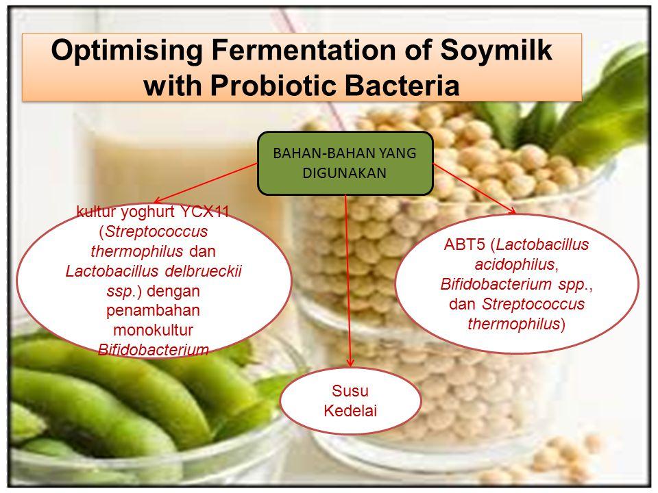 Optimising Fermentation of Soymilk with Probiotic Bacteria BAHAN-BAHAN YANG DIGUNAKAN ABT5 (Lactobacillus acidophilus, Bifidobacterium spp., dan Streptococcus thermophilus) Susu Kedelai kultur yoghurt YCX11 (Streptococcus thermophilus dan Lactobacillus delbrueckii ssp.) dengan penambahan monokultur Bifidobacterium