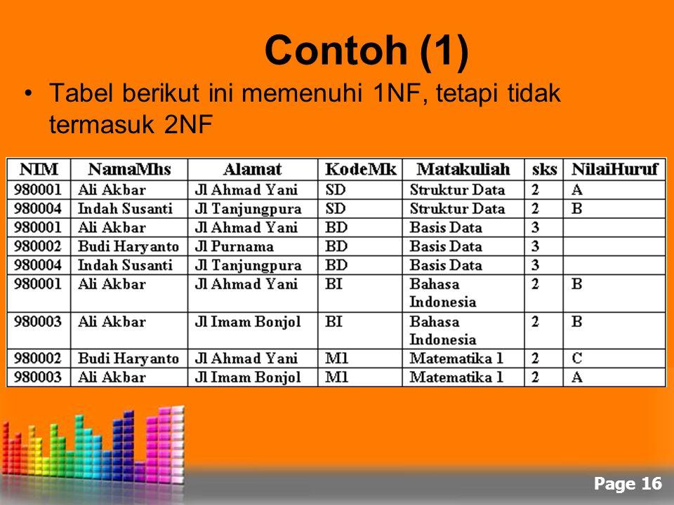 Page 16 Contoh (1) Tabel berikut ini memenuhi 1NF, tetapi tidak termasuk 2NF