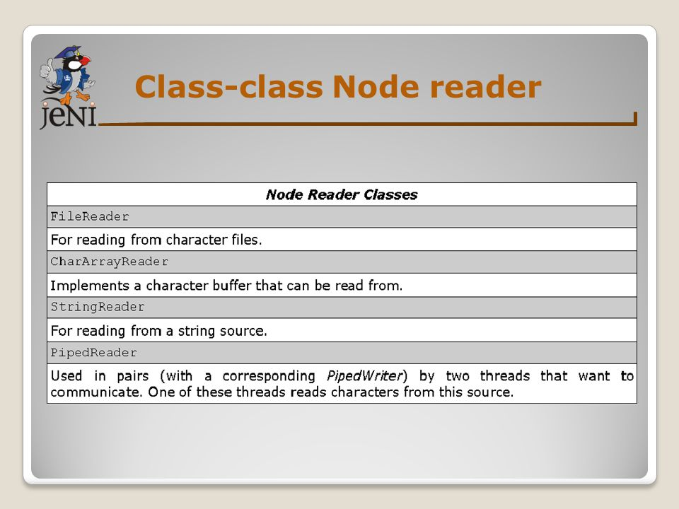 Class Filter Reader