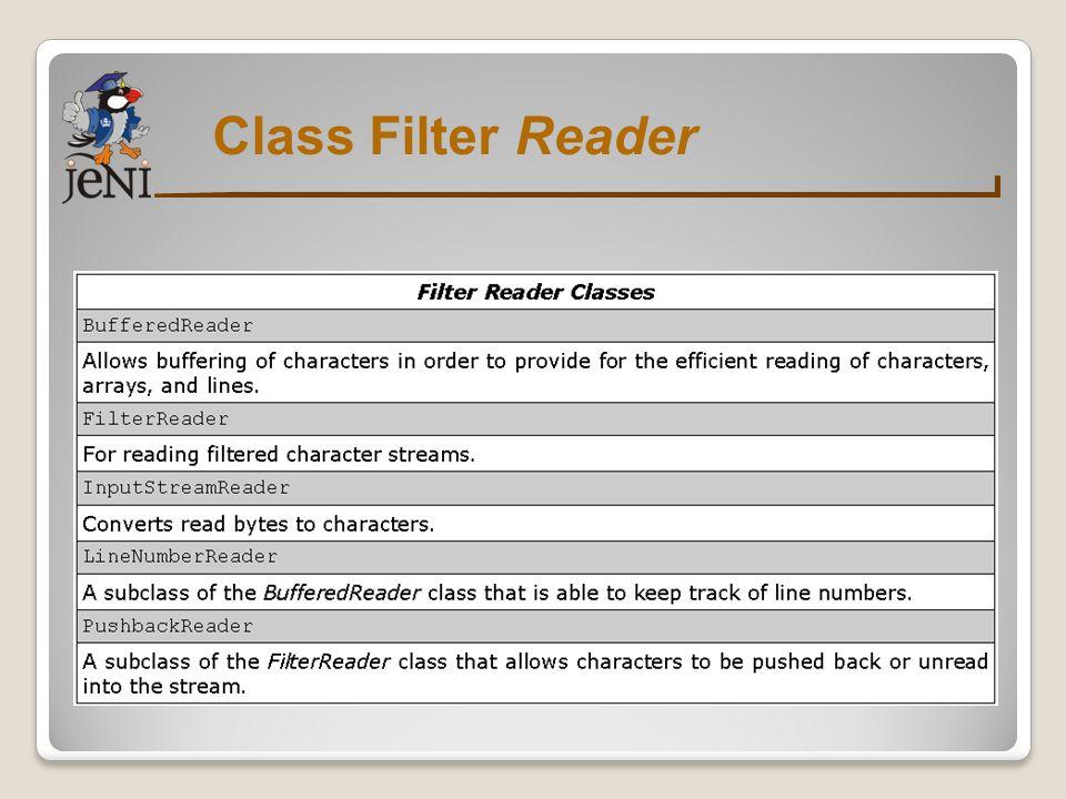 Method dari Class Writer