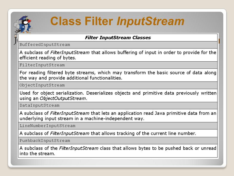 Method Class OutputStream