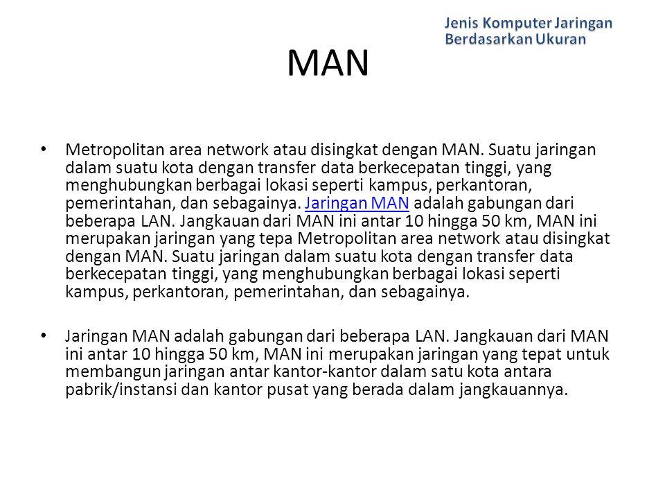 Metropolitan area network atau disingkat dengan MAN. Suatu jaringan dalam suatu kota dengan transfer data berkecepatan tinggi, yang menghubungkan berb