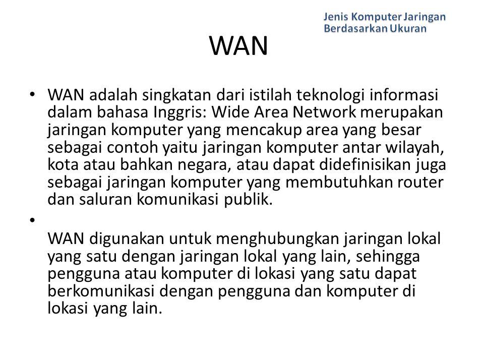 WAN adalah singkatan dari istilah teknologi informasi dalam bahasa Inggris: Wide Area Network merupakan jaringan komputer yang mencakup area yang besa