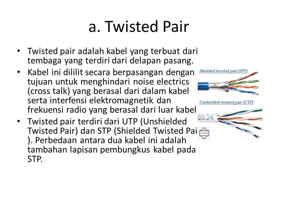 Twisted pair adalah kabel yang terbuat dari tembaga yang terdiri dari delapan pasang. Kabel ini dililit secara berpasangan dengan tujuan untuk menghin