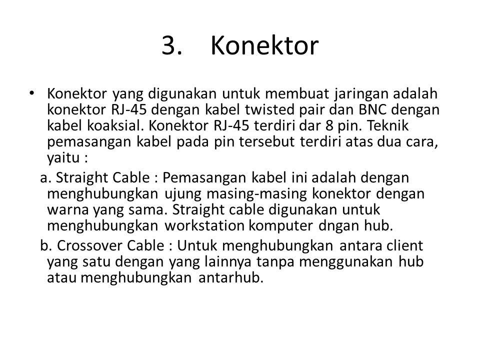 Konektor yang digunakan untuk membuat jaringan adalah konektor RJ-45 dengan kabel twisted pair dan BNC dengan kabel koaksial. Konektor RJ-45 terdiri d