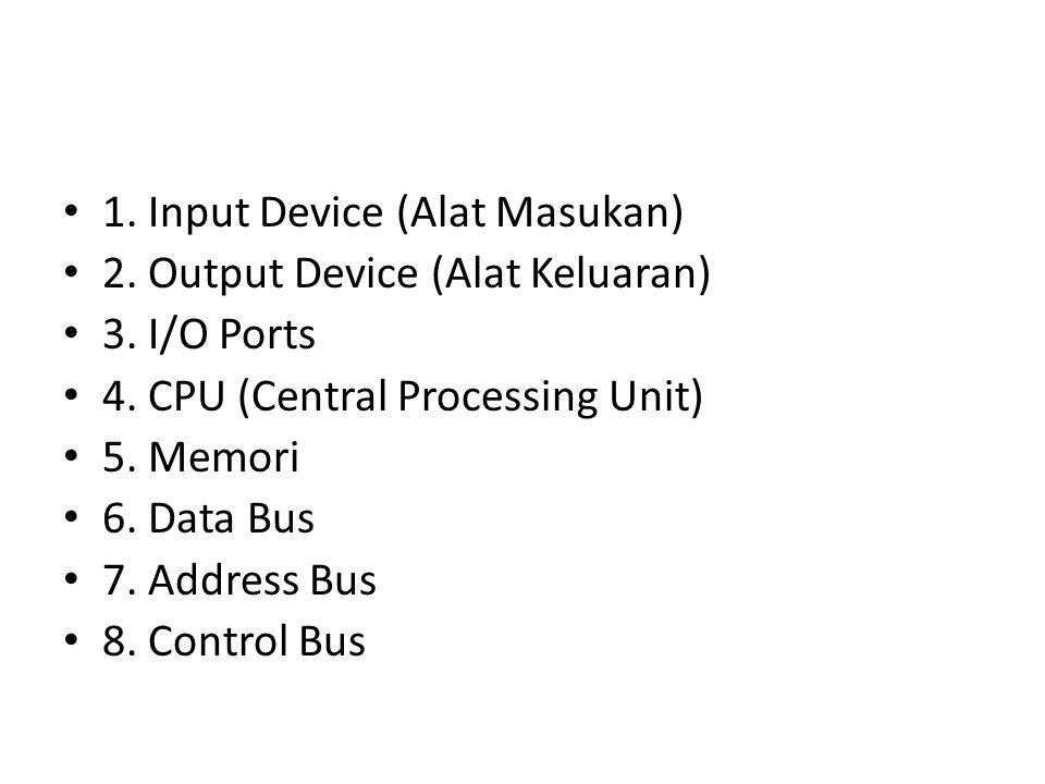 1. Input Device (Alat Masukan) 2. Output Device (Alat Keluaran) 3. I/O Ports 4. CPU (Central Processing Unit) 5. Memori 6. Data Bus 7. Address Bus 8.