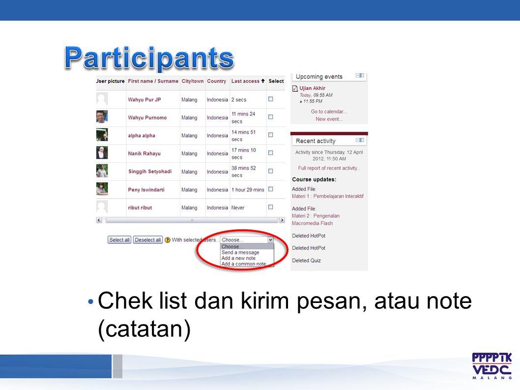 Log Activity Report Participant Report