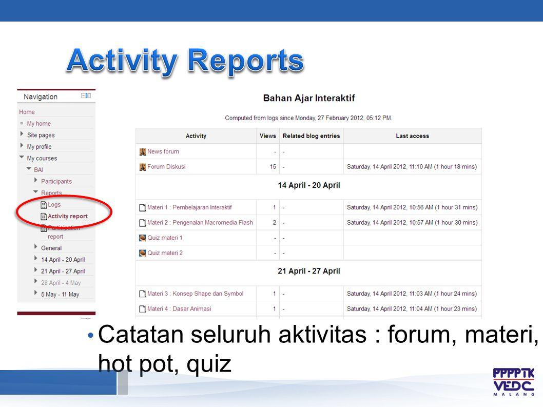 Catatan seluruh aktivitas : forum, materi, hot pot, quiz
