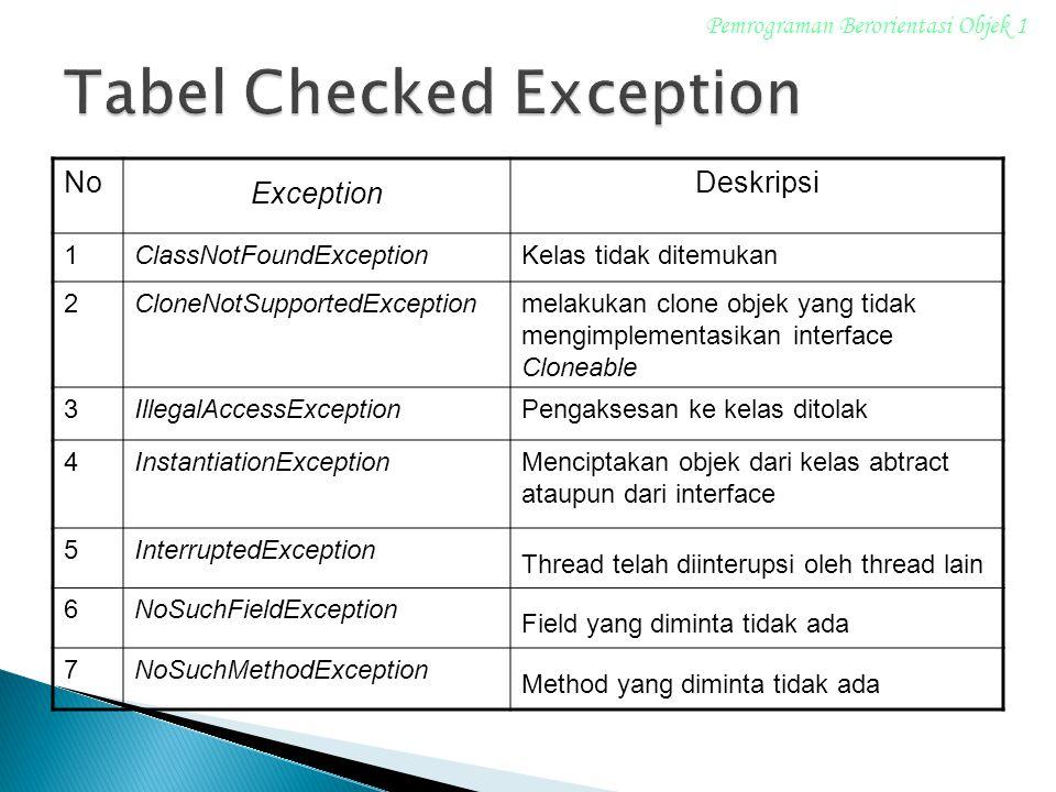 No Exception Deskripsi 1ClassNotFoundExceptionKelas tidak ditemukan 2CloneNotSupportedExceptionmelakukan clone objek yang tidak mengimplementasikan interface Cloneable 3IllegalAccessExceptionPengaksesan ke kelas ditolak 4InstantiationExceptionMenciptakan objek dari kelas abtract ataupun dari interface 5InterruptedException Thread telah diinterupsi oleh thread lain 6NoSuchFieldException Field yang diminta tidak ada 7NoSuchMethodException Method yang diminta tidak ada Pemrograman Berorientasi Objek 1